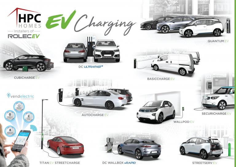 HPC Homes - Rolec EV Charging Moodboard-01